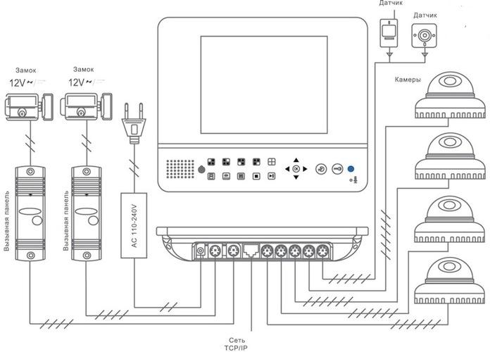 Схема подключения видеодомофона SLINEX GL-08.