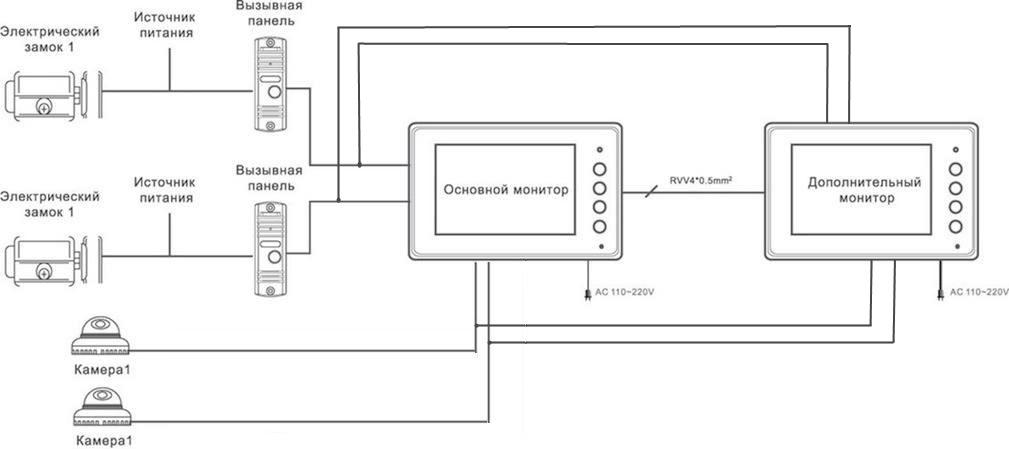 Защита системы паролем Беззвучный режим - вас не будут беспокоить звонками во время отдыха.  Схема подключения.